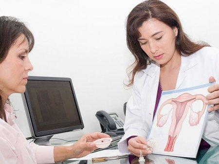 Опущение матки и что делать с этим заболеванием дальше?